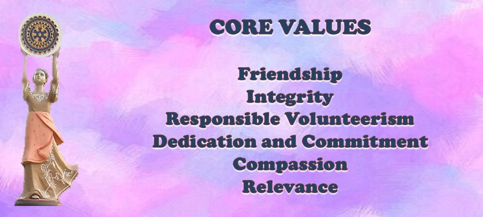 Slider 4 – Core Values